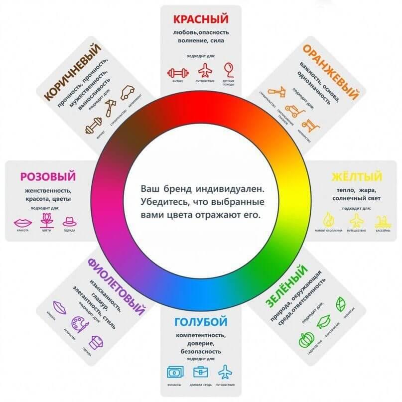 Какой выбрать цвет для наружной рекламной вывески магазина 3
