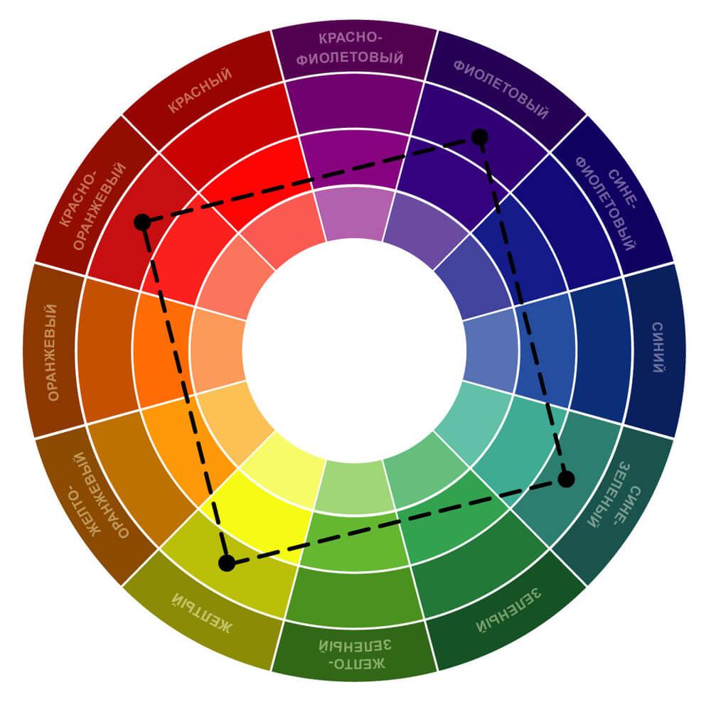 Какой выбрать цвет для наружной рекламной вывески магазина 1