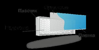 Как сделать световой короб 3