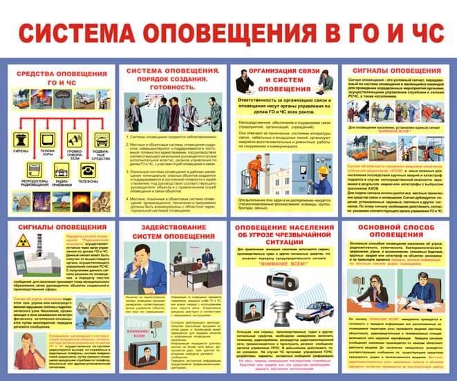 Стенды Гражданская оборона и Чрезвычайные ситуации 2